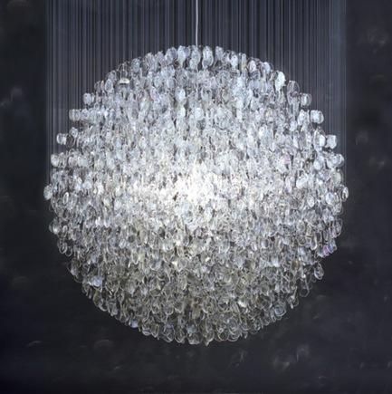Optical-candelier
